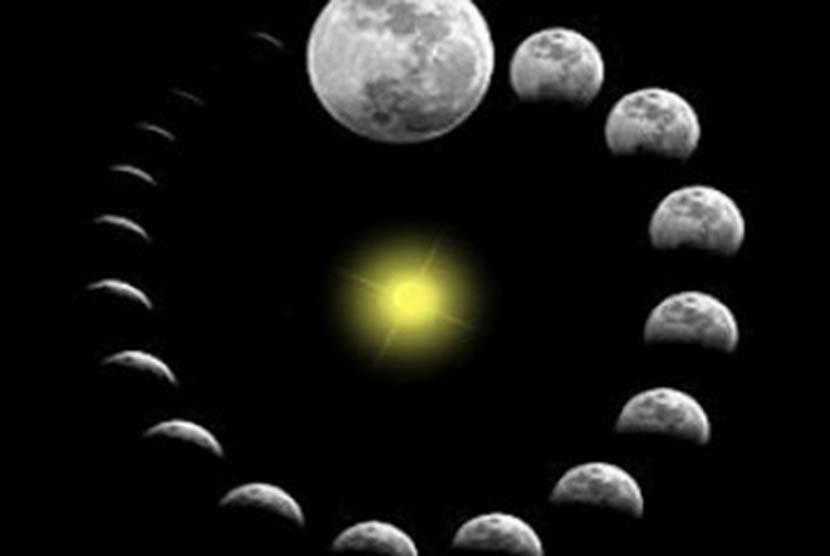 Sistem penghitungan pada kalender hijriyah menggunakan perputaran bulan. (ilustrasi)