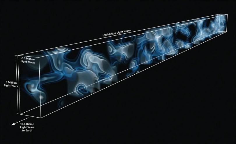 cosmic web 3d map
