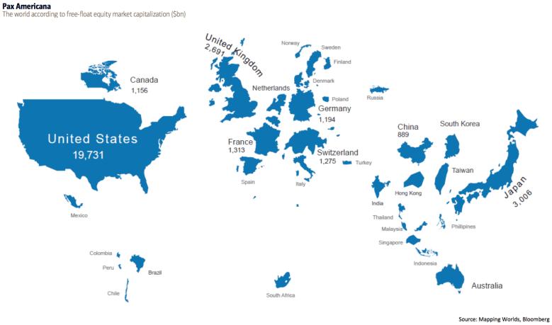 map market cap usa