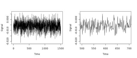 Sample signal