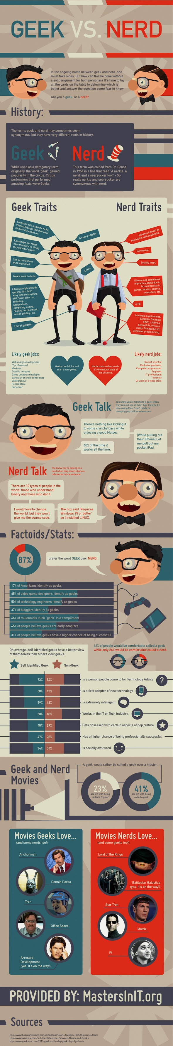 geeks-vs-nerds