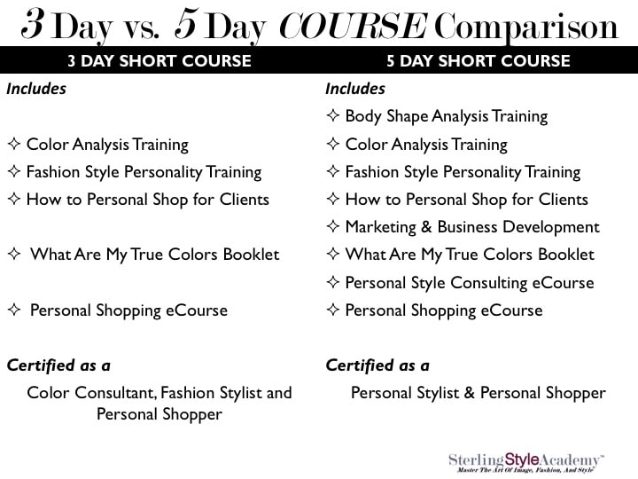 Sterling Style Academy - Image Consultant Training Personal 80