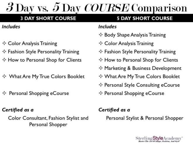 3 & 5 Day Stylist Course Comparison Updated | Sterling Style Academy