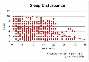 100per_sleep1.jpg