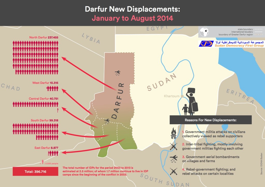 DF Infographic Sept 2014