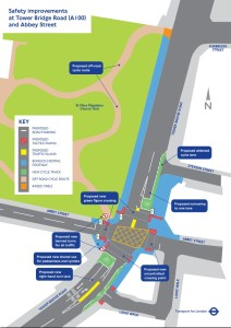 The proposal by Transport for London for Tower Bridge Road at Abbey Street.