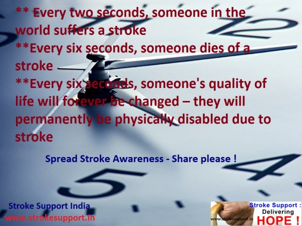 Time and Stroke
