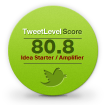 TweetLevel badge