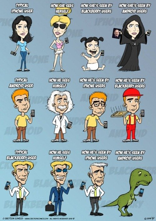 Android vs iPhone vs BlackBerry users infographic