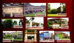 World Ranking of Universities top 10 2015