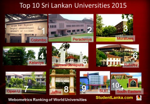 World Ranking of Universities top 10 2015