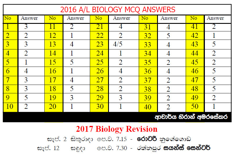 2016 Bio MCQ Answers