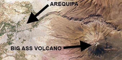 Arequipa vs. El Misti