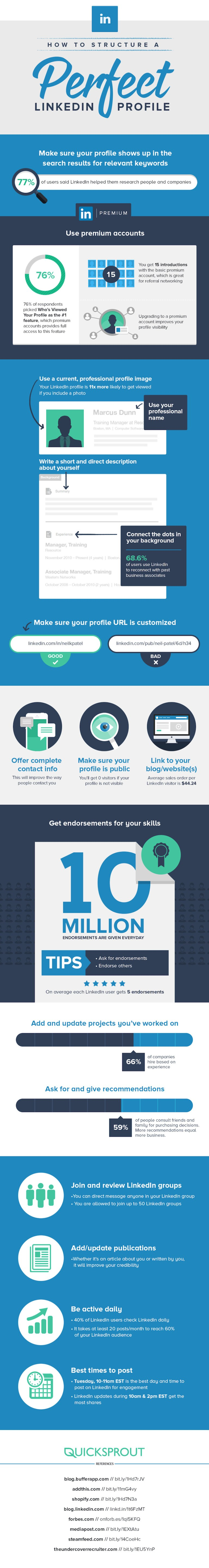 Linkedin_Infographic_Neil_Patel_QuickSprout