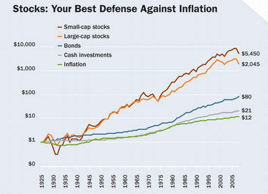 inflation_