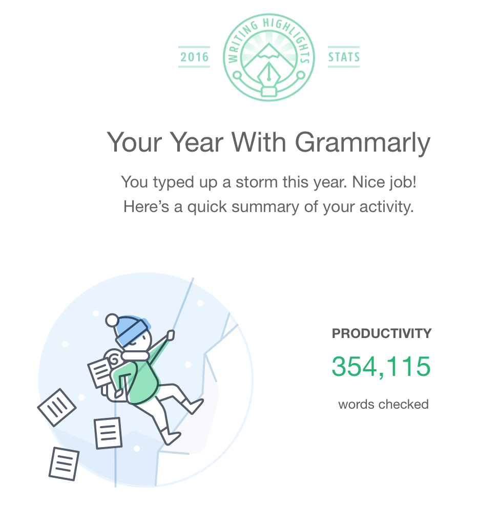 grammerly graphic