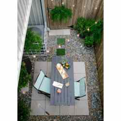 Small Crop Of Diy Backyard Makeover
