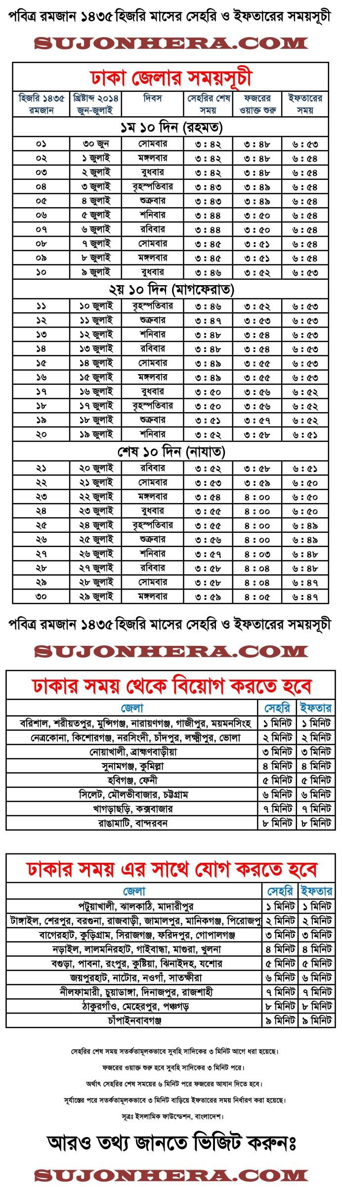 Ramadan Calendar 2014 Bangladesh Download Sehri Iftar Time