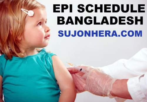 EPI Schedule Bangladesh 2016 Latest Vaccine List & Timetable