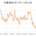417-618