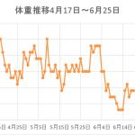 417-625