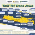 Ini Besaran Tarif Tol Trans Jawa