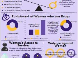 Women infographic full