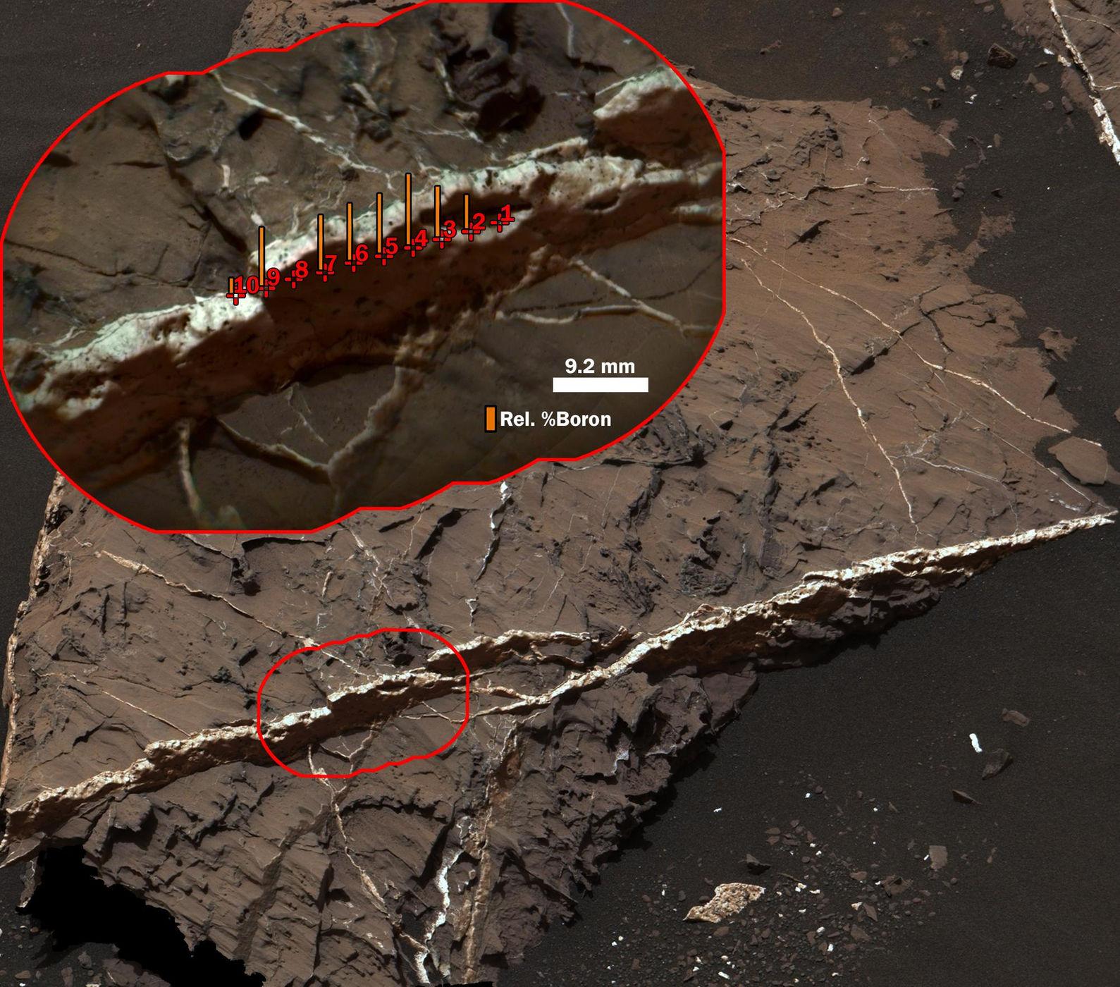 Vida em Marte Centenas de milhões de anos atrás
