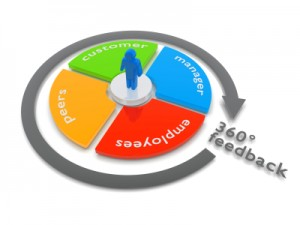 Concept of a 360 degree feedback
