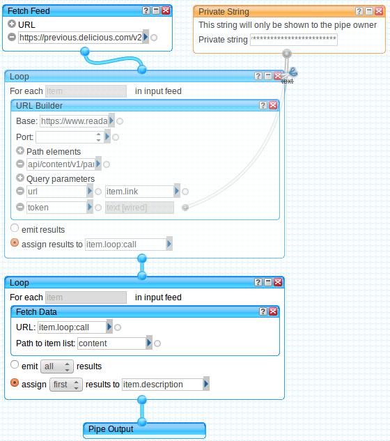 Este pipe usa a Parser API de Readability para expandir os links.