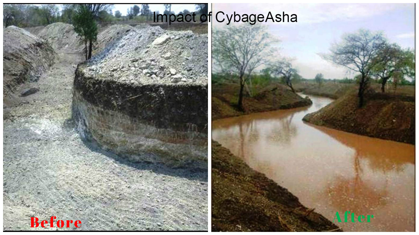Desilting water woes