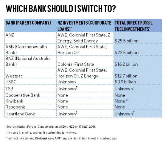 Bank-switch-table-5-17-18