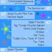 Walt Disney World Height Chart