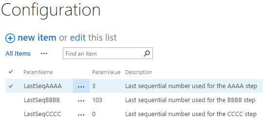 Configuration list