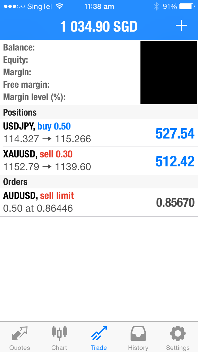 Learn to trade stocks options and forex for big profits
