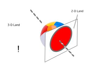 2-d 3-D