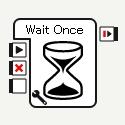 WaitOnce