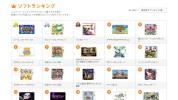 任天堂、公式サイトに3DS eショップの人気ソフトランキングを掲載