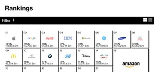 Interbrand - Best Global Brands 2014