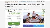コンサドーレ札幌のクラウドファンディングプロジェクト、目標金額の200万円を突破