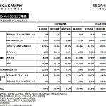 SegaSammy_20150412_ent2
