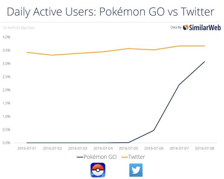 pokemongo_vs_twitter