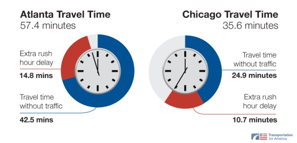 Chicago Atlanta travel time graphic
