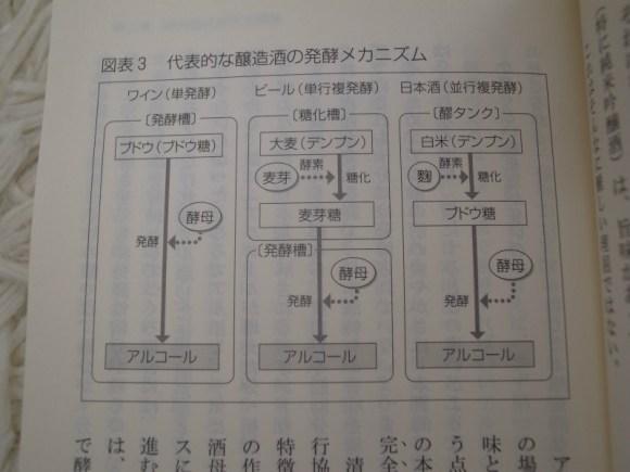 「純米酒を極める」  熱燗という飲み方に精通したいなら読むべき本 (3)