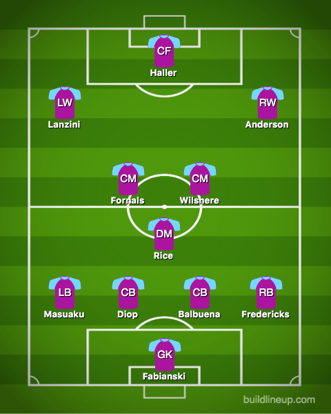 Is this how the Hammers might look on Saturday?