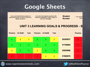 How to Use Public Google Spreadsheets for Assessment