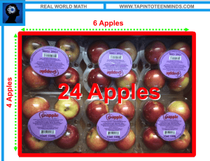 Simple Multiplication With Arrays 4 x 6 is 24 Apples
