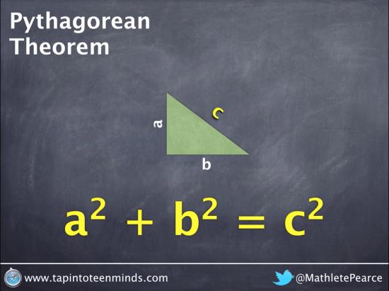 Pythagorean Theorem - Introduce the Algebraic Formula
