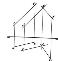 Figura 203
