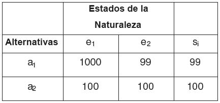 Estado de la naturaleza